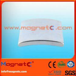 Elevator Motor Permanent Magnets Bread Arc